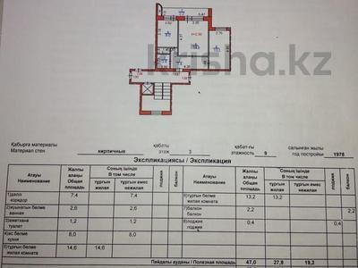 2-комнатная квартира, 50 м², 3/9 эт., проспект Республики 32 — проспект Шахтеров за 12 млн ₸ в Караганде, Казыбек би р-н