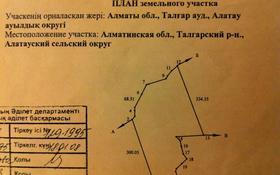 Участок 20.5 га, Левитана за 70 млн 〒 в Талгаре
