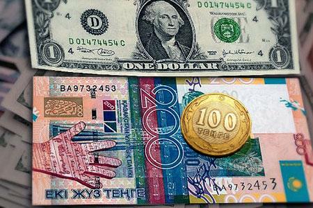 Новости: Сколько должен стоить доллар в ближайшие три года?