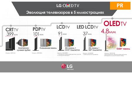 Статьи: LG OLED TV: все грани эволюции телевизоров