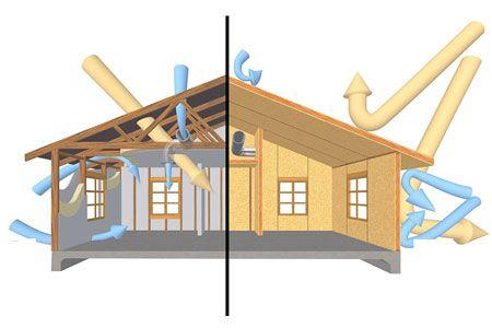 Статьи: Дома из экопанелей – возможность сэкономить!
