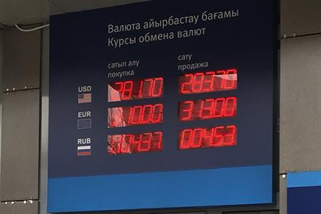 Новости: Доллар снова растёт