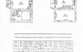 9-комнатный дом, 621 м², 15 сот., мкр Каменское плато, Жантобе 42 за 390 млн 〒 в Алматы, Медеуский р-н