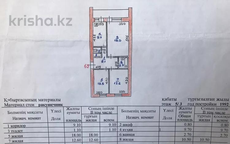 3-комнатная квартира, 65 м², 3/5 этаж, 22-й мкр 17 за 9.6 млн 〒 в Актау, 22-й мкр