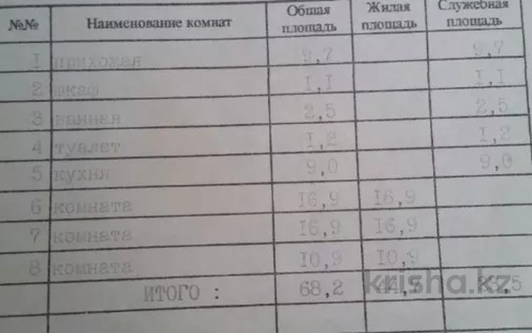 3-комнатная квартира, 68.2 м², 1/5 этаж, Поповича 40 за 15.5 млн 〒 в Глубокое