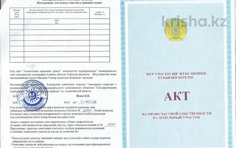Участок 6 соток, Кендала за ~ 2.4 млн 〒