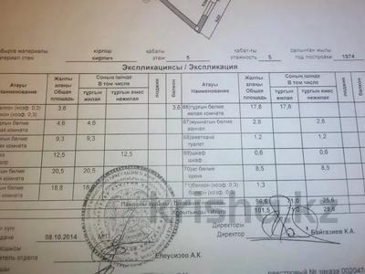 4-комнатная квартира, 101.5 м², 5/5 этаж, Жамбыла — Кунаева за 44.3 млн 〒 в Алматы, Медеуский р-н — фото 8