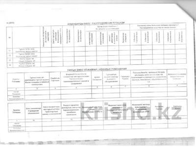 Торгово-развлекательный и бизнес центр - действующий бизнес за ~ 1.5 млрд 〒 в Атырау, Авангард-2 — фото 11