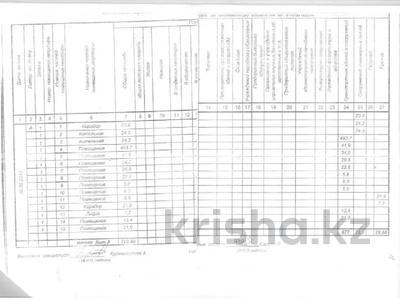 Торгово-развлекательный и бизнес центр - действующий бизнес за ~ 1.5 млрд 〒 в Атырау, Авангард-2 — фото 24