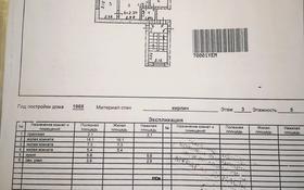 3-комнатная квартира, 42 м², 3/5 этаж, мкр Пришахтинск, 21й микрорайон 22 — Зелинского за 8.6 млн 〒 в Караганде, Октябрьский р-н
