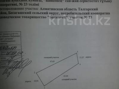 Участок 6 соток, Бесагаш (Дзержинское) за 1.2 млн 〒
