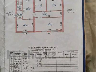4-комнатный дом, 126 м², 18 сот., Жибек жолы 2а за 13 млн 〒 в  — фото 8