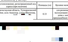 Участок 15 соток, Шахатова за 5 млн 〒 в