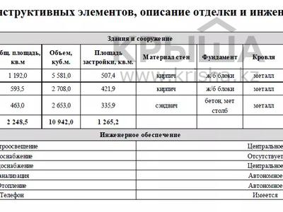 Здание, площадью 2248.5 м², Тлендиева 8 за ~ 334.7 млн 〒 в Нур-Султане (Астана) — фото 10