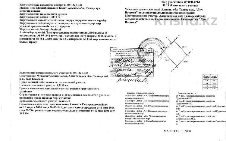 Участок 1.31 га, Гульдала за 40 млн 〒