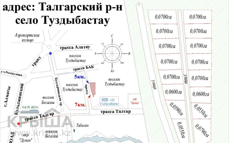 Участок 7 соток, Туздыбастау (Калинино) за 9.1 млн 〒