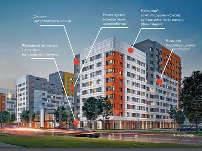 1-комнатная квартира, 41.47 м², Е-22 — E-51 за ~ 11.7 млн 〒 в Нур-Султане (Астана) — фото 10