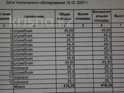 Помещение площадью 416 м², Навои за 85.8 млн 〒 в Алматы, Ауэзовский р-н — фото 14