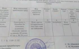 Участок 10 соток, Казыбек би р-н, мкр Кунгей за 2 млн 〒 в Караганде, Казыбек би р-н