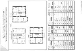 Офис площадью 262 м², Жансугурова — Тайманова за 50 млн 〒 в Атырау