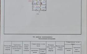 Дача с участком в 18 сот., Абая — Садовый за 6.5 млн 〒 в Новоишимке