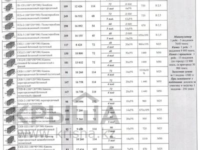 Завод 1.1 га, Северная промзона за 400 млн 〒 в Караганде, Октябрьский р-н — фото 10