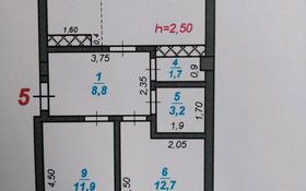 3-комнатная квартира, 64 м², 1/9 этаж, мкр Нурсат 2 21 кв5 за 25 млн 〒 в Шымкенте, Каратауский р-н