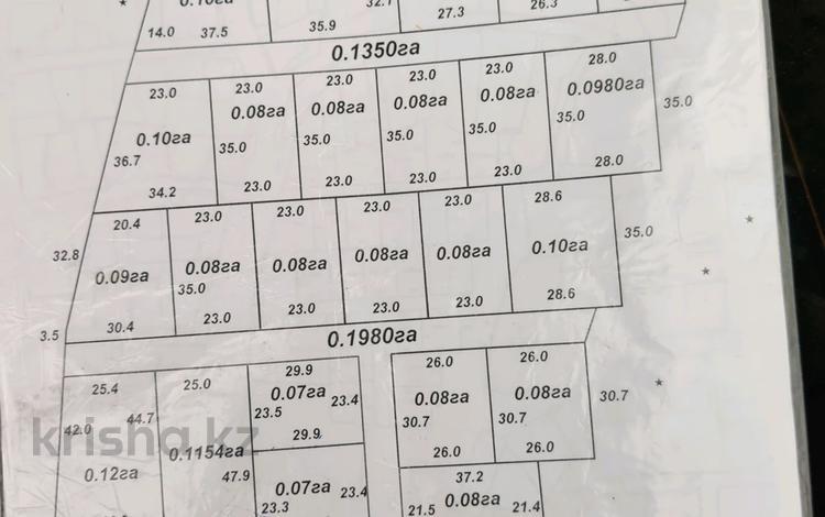 Участок 10 соток, мкр Алатау — Казыбек Тауасарулы за 50 млн 〒 в Алматы, Бостандыкский р-н