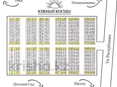 Участок 10 соток, Косшы за 1.8 млн 〒 — фото 2