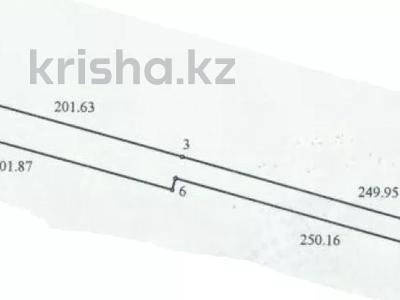 Участок 90 соток, Алматинская обл. за ~ 6.4 млн 〒 — фото 19