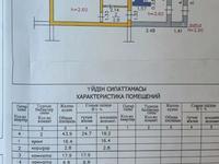 2-комнатный дом, 50 м², 2 сот., Делегатская улица 11/4 за 3.7 млн 〒 в Усть-Каменогорске