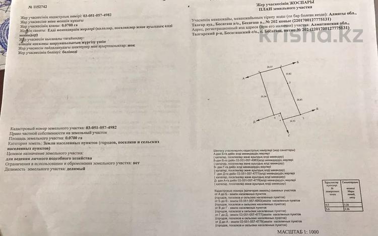 Участок 7 соток, Бесагаш (Дзержинское) за 7.8 млн 〒