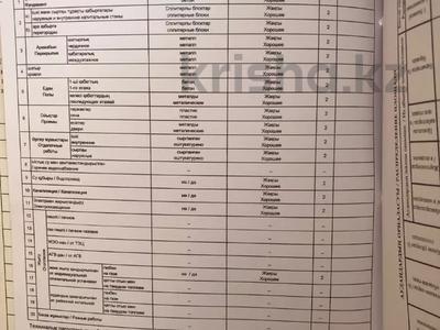 Промбаза 1.2 га, Арай за 148 млн 〒 в Коксай (пути Ильича) — фото 11