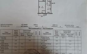 3-комнатная квартира, 63 м², 3/5 этаж, Мкр Салтанат 31 за ~ 15 млн 〒 в Таразе